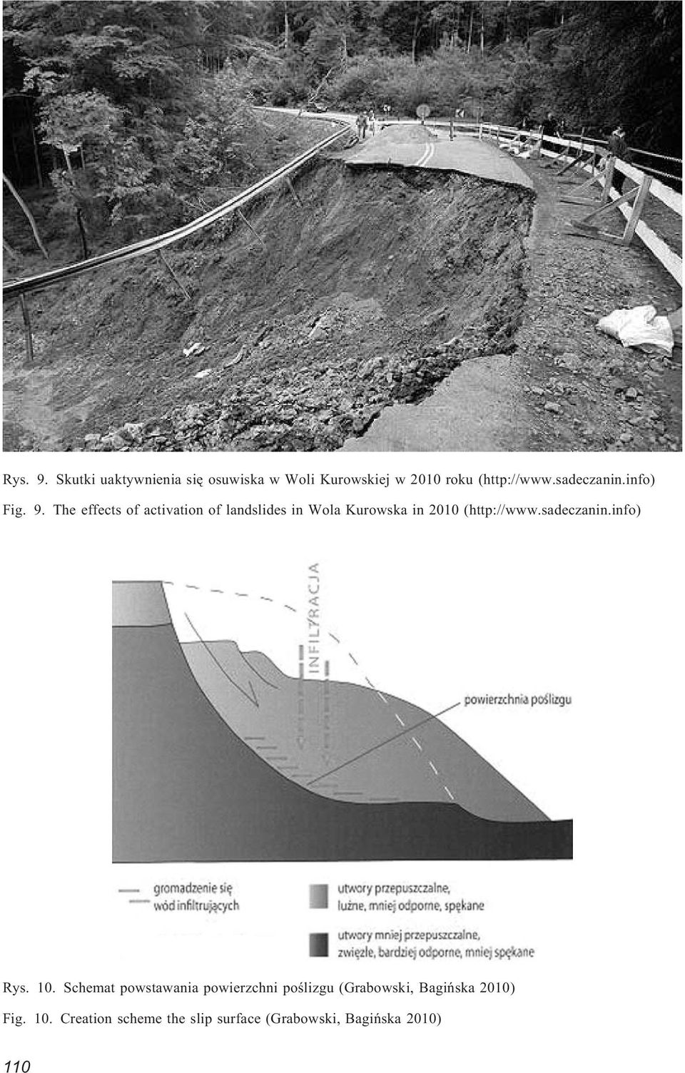 The effects of activation of landslides in Wola Kurowska in 2010 (http://www.sadeczanin.