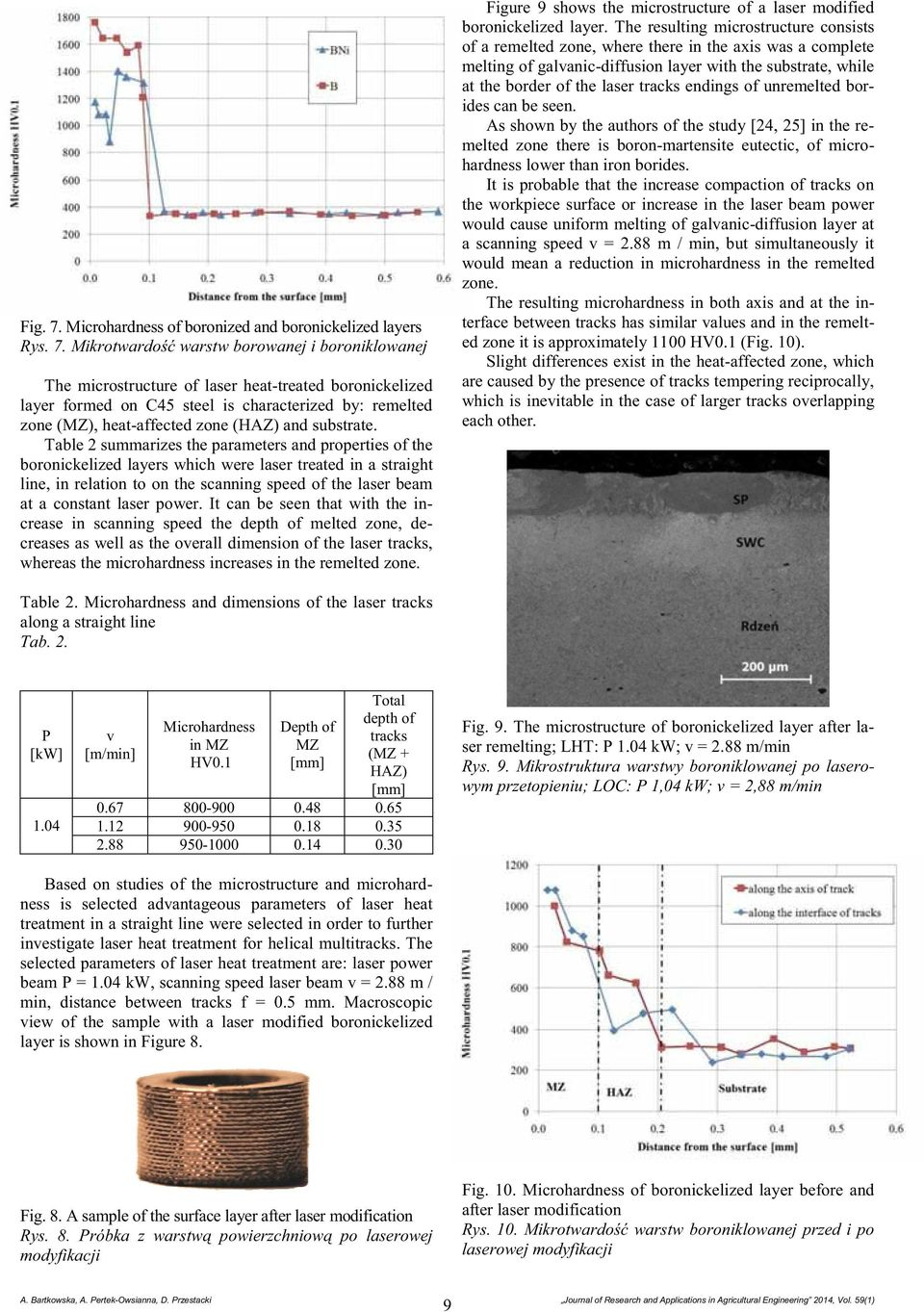 Mikrotwardo warstw borowanej i boroniklowanej The microstructure of laser heat-treated boronickelized layer formed on C45 steel is characterized by: remelted zone (MZ), heat-affected zone (HAZ) and