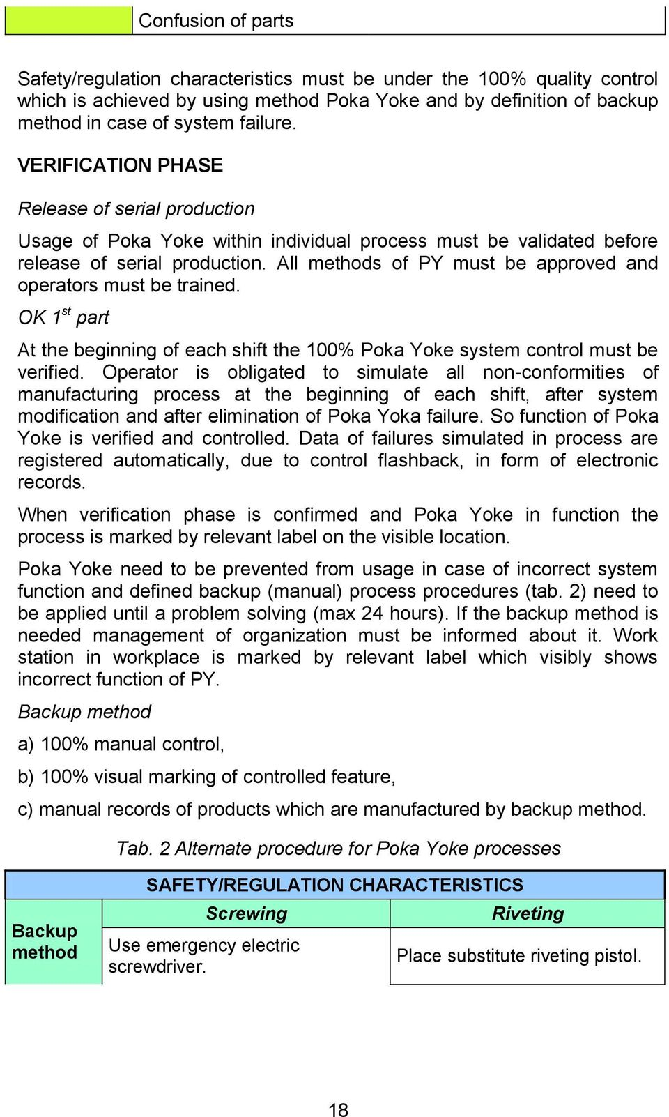 All methods of PY must be approved and operators must be trained. OK 1 st part At the beginning of each shift the 100% Poka Yoke system control must be verified.