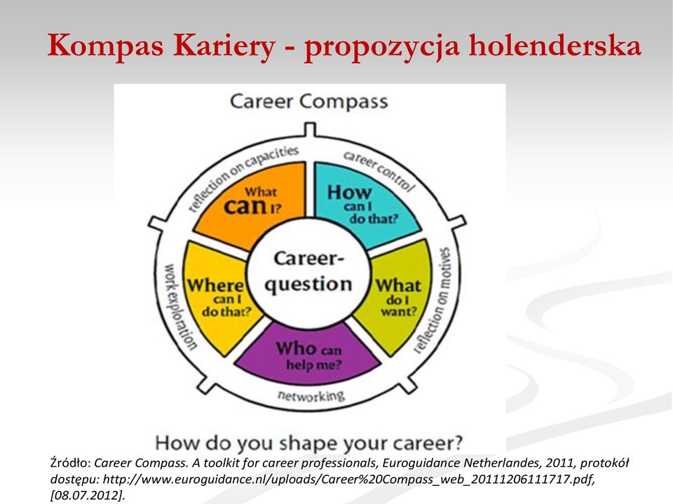 A toolkit for career professionals, Euroguidance