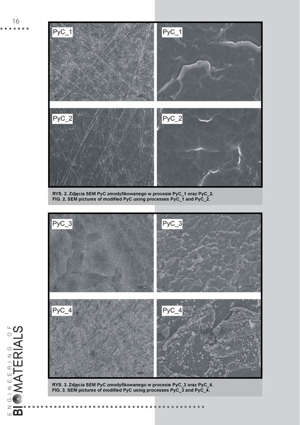 SEM pictures of modified PyC using processes PyC_1 and PyC_2. RYS. 3.