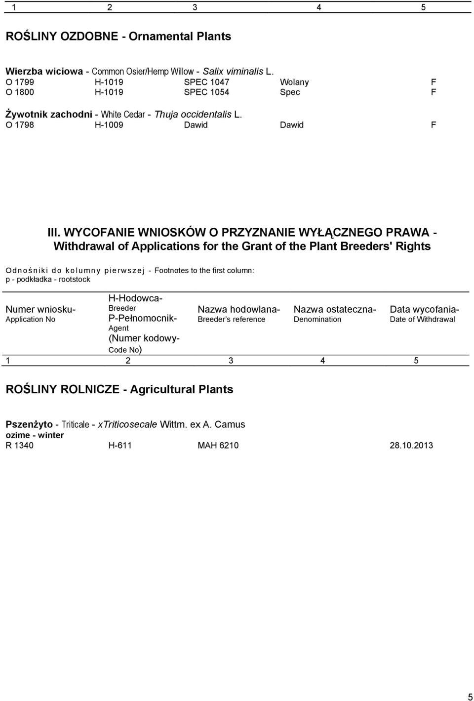 WYCOFANIE WNIOSKÓW O PRZYZNANIE WYŁĄCZNEGO PRAWA - Withdrawal of Applications for the Grant of the Plant Breeders' Rights Odnośniki do kolumny pierws z e j - Footnotes to the first column: p -