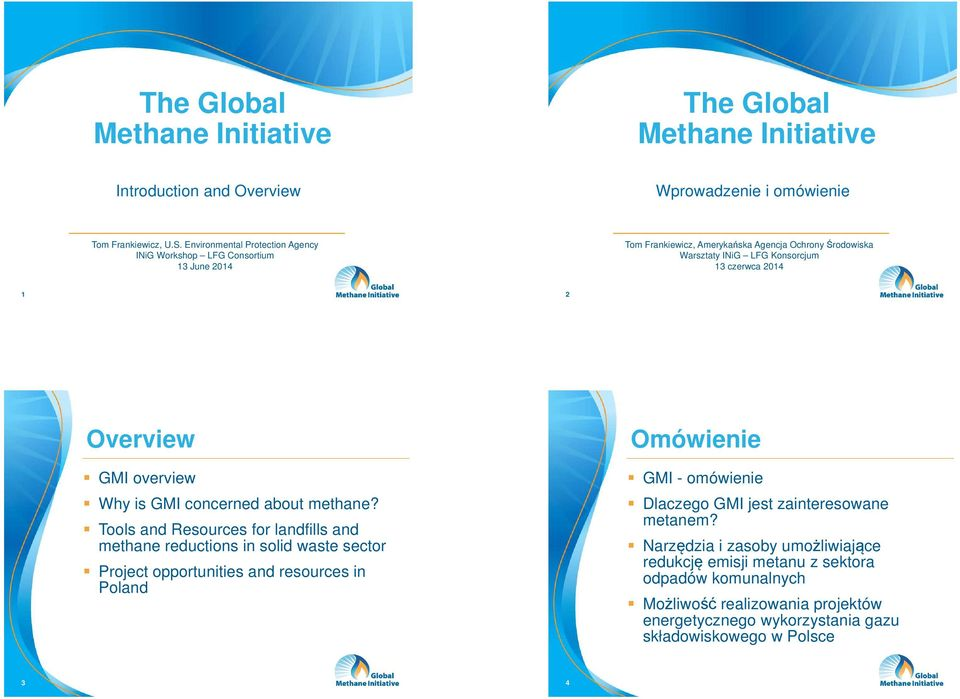 Overview GMI overview Why is GMI concerned about methane?