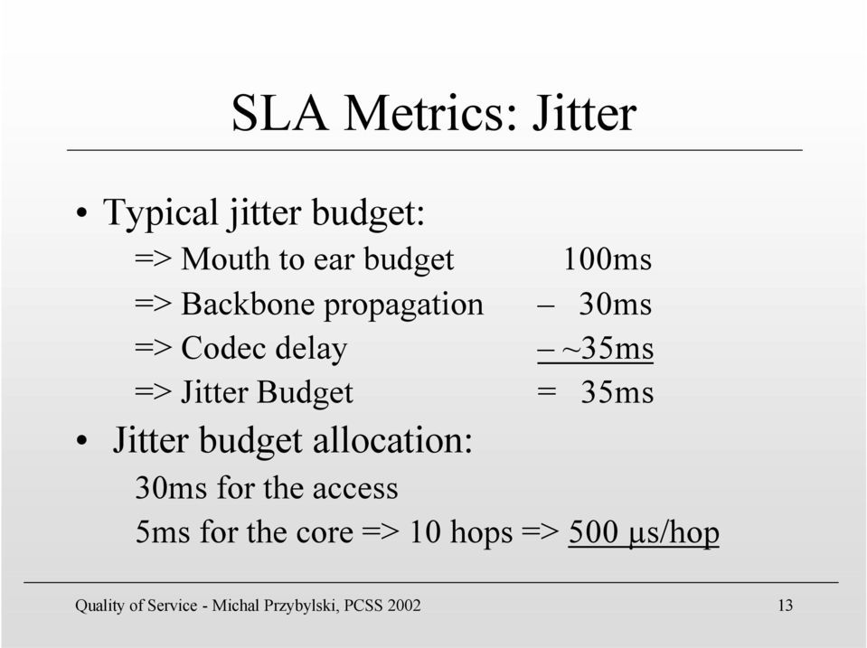 35ms Jitter budget allocation: 30ms for the access 5ms for the core =>