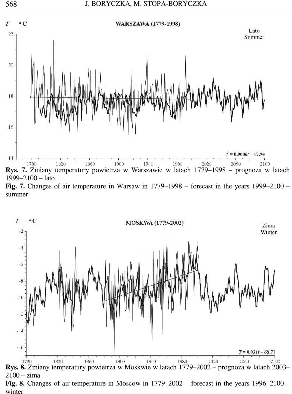 Changes of air temperature in Warsaw in 1779 1998 forecast in the years 1999 2100 summer Rys. 8.