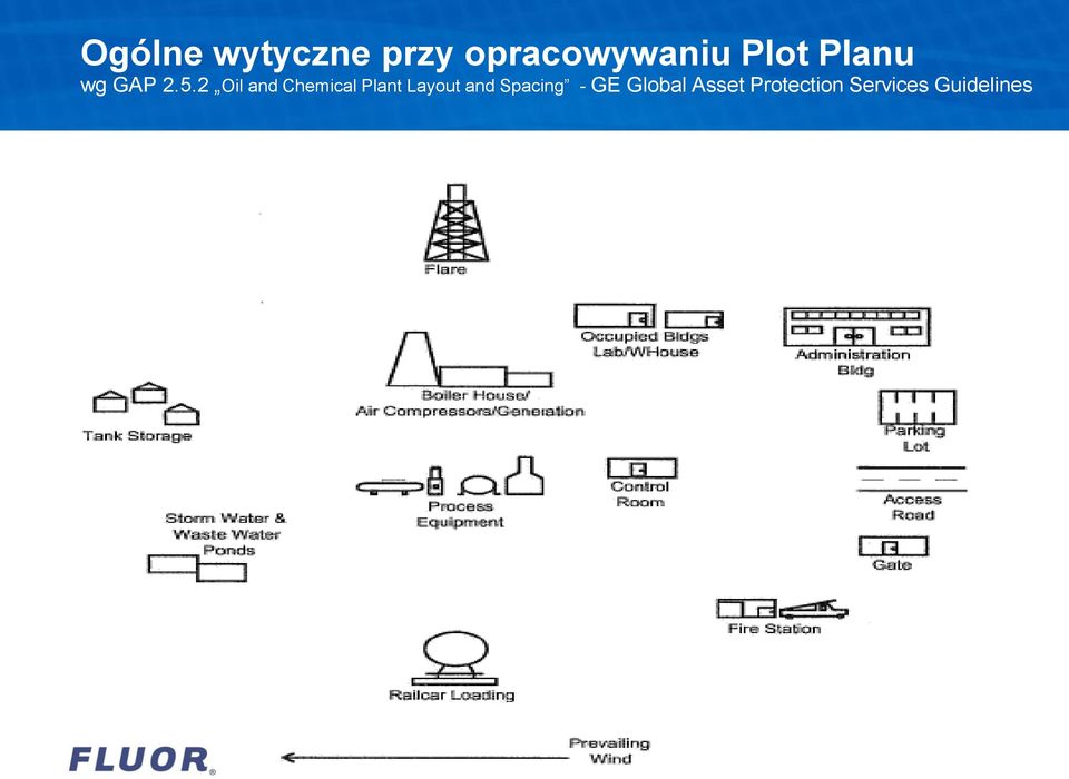 2 Oil and Chemical Plant Layout and