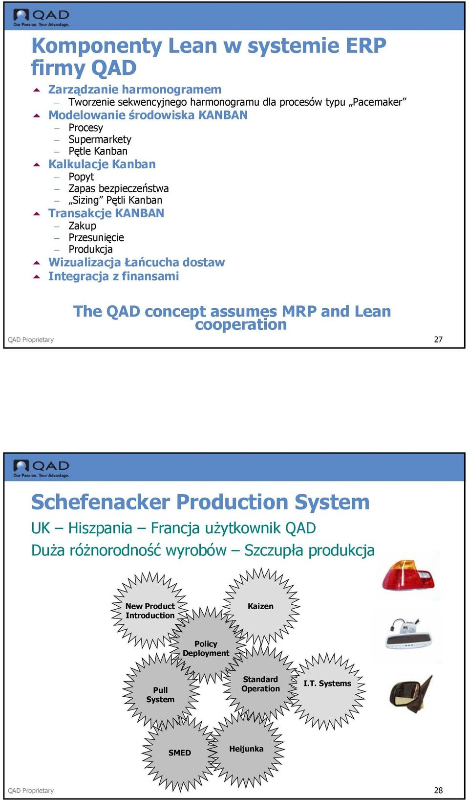 Integracja z finansami The QAD concept assumes MRP and Lean cooperation QAD Proprietary 27 Schefenacker Production System UK Hiszpania Francja użytkownik QAD
