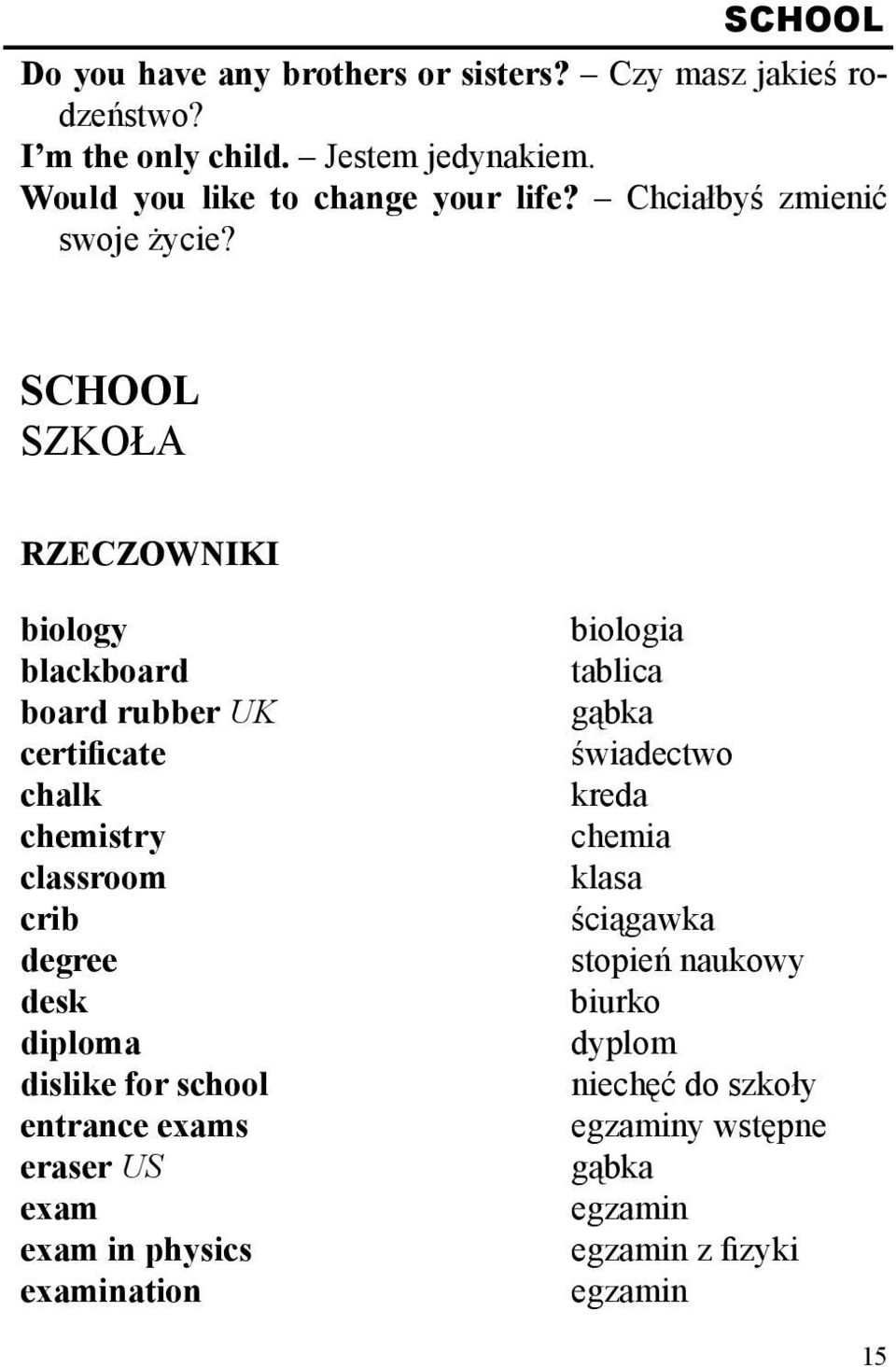 SCHOOL SZKOŁA RZECZOWNIKI biology blackboard board rubber UK certificate chalk chemistry classroom crib degree desk diploma dislike for