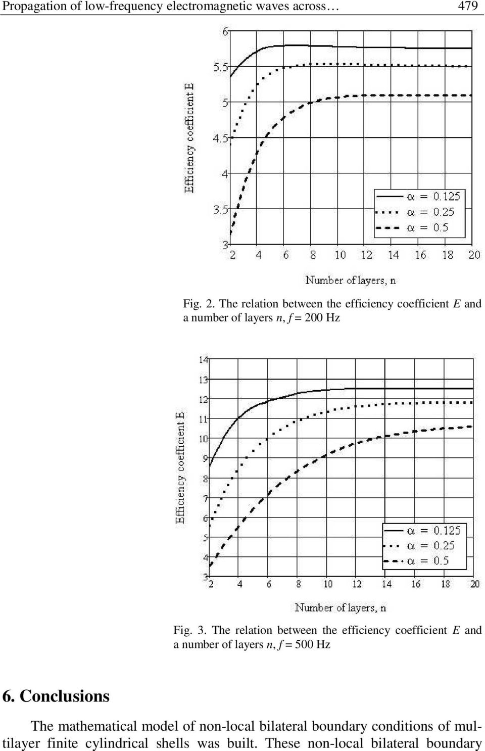The relation between the efficiency coefficient E and a number of layers n, f = 500 Hz 6.