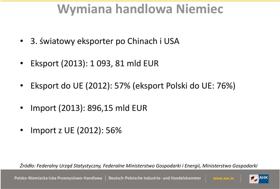 do UE (2012): 57% (eksport Polski do UE: 76%) Import (2013): 896,15 mld EUR