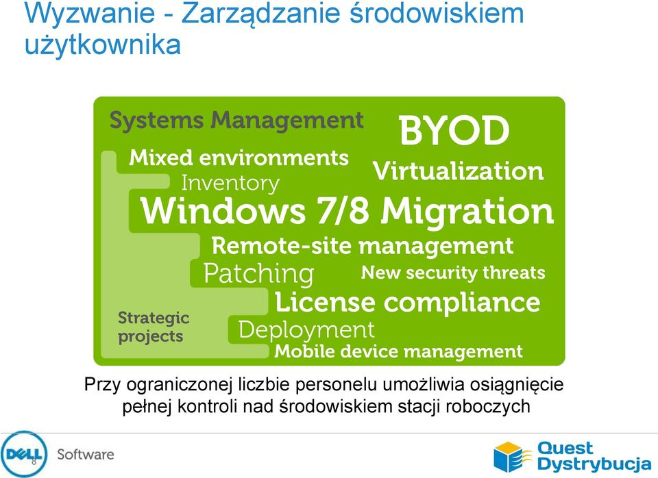 compliance Deployment BYOD Virtualization New security threats Mobile device management Przy