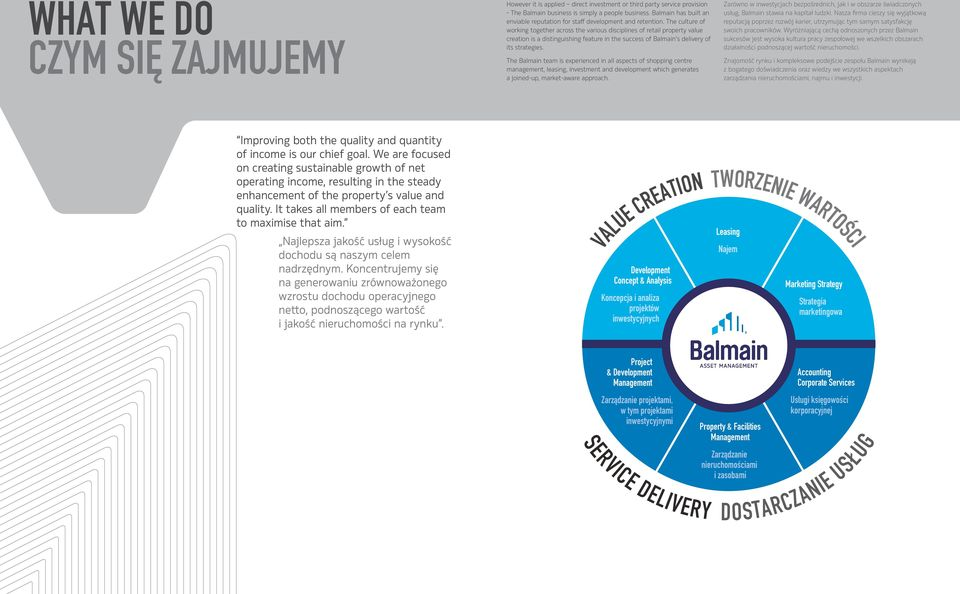 The culture of working together across the various disciplines of retail property value creation is a distinguishing feature in the success of Balmain s delivery of its strategies.