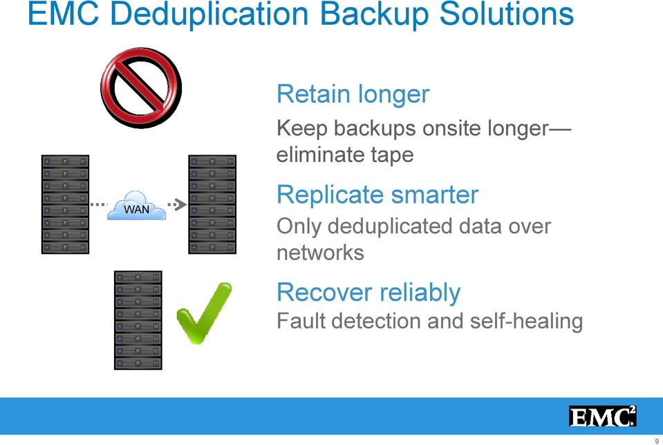 Replicate smarter Only deduplicated data over