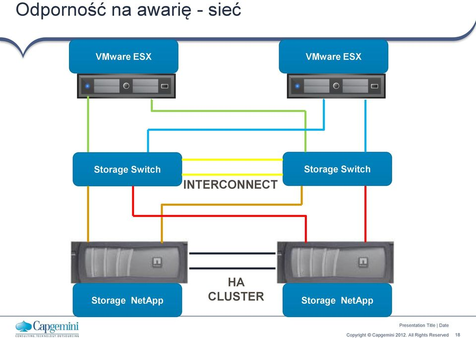 INTERCONNECT Storage Switch
