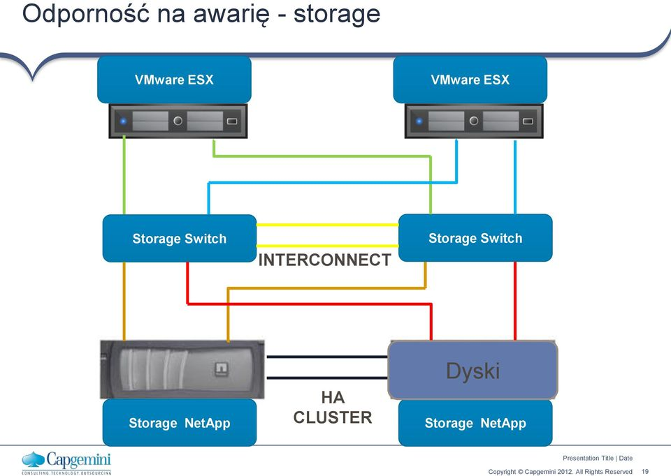 Switch INTERCONNECT Storage Switch