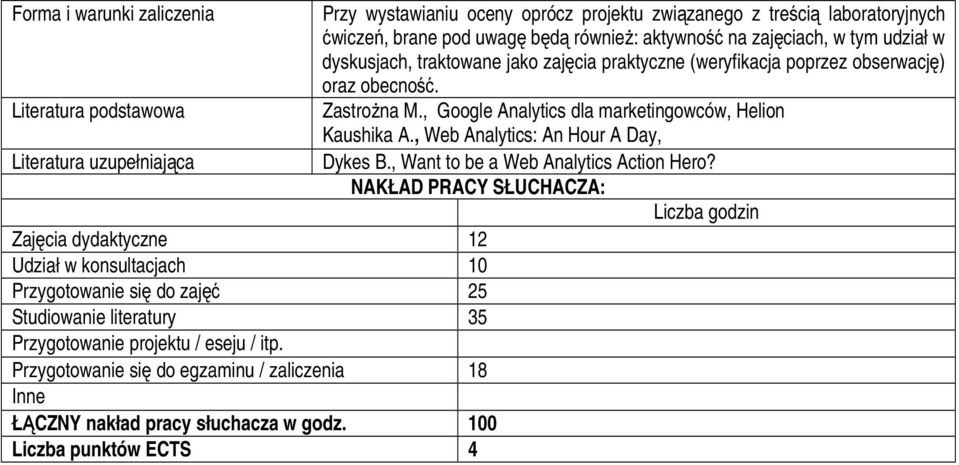 , Web Analytics: An Hour A Day, Literatura uzupełniająca Dykes B., Want to be a Web Analytics Action Hero?