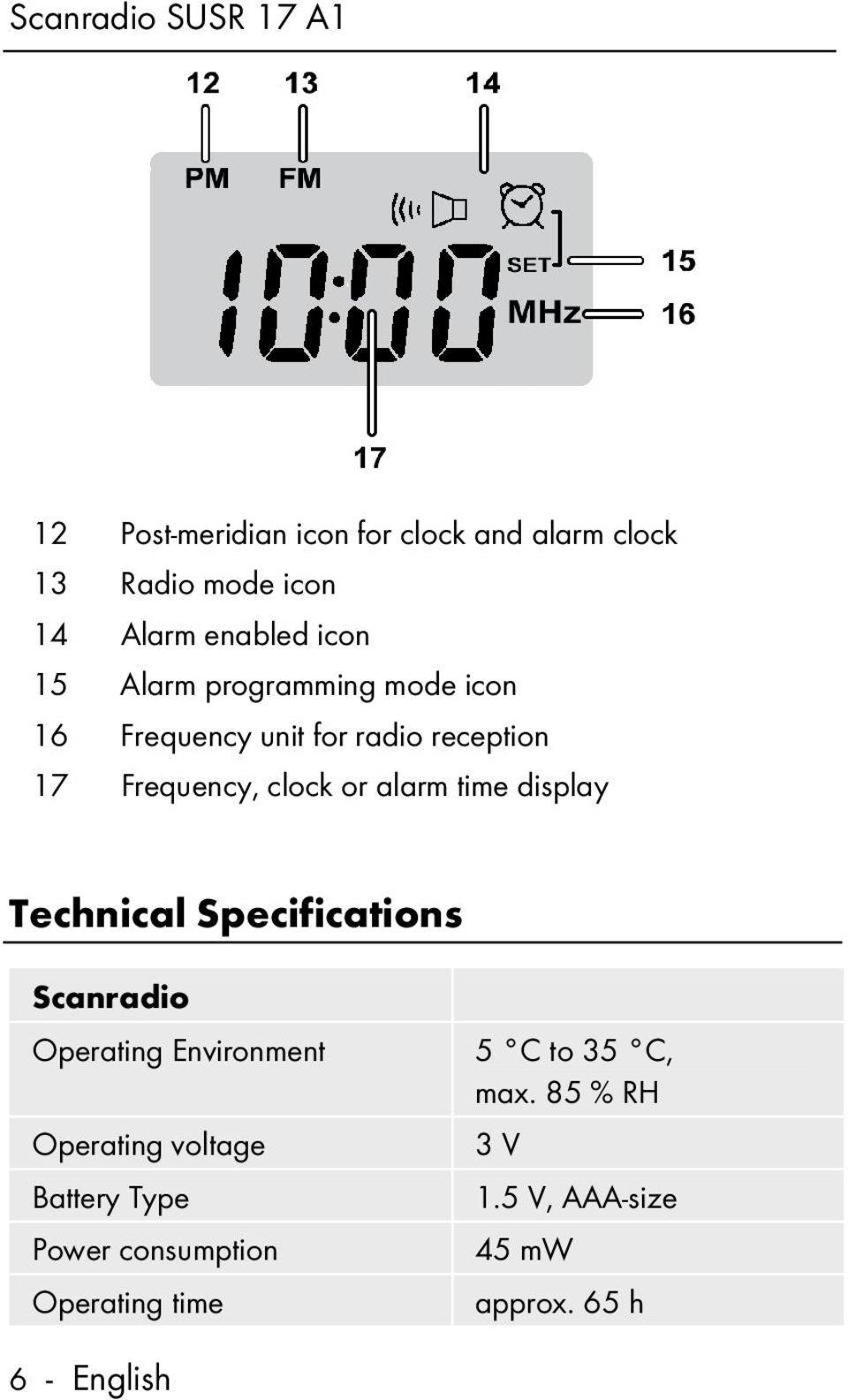 display Technical Specifications Scanradio Operating Environment Operating voltage Battery Type