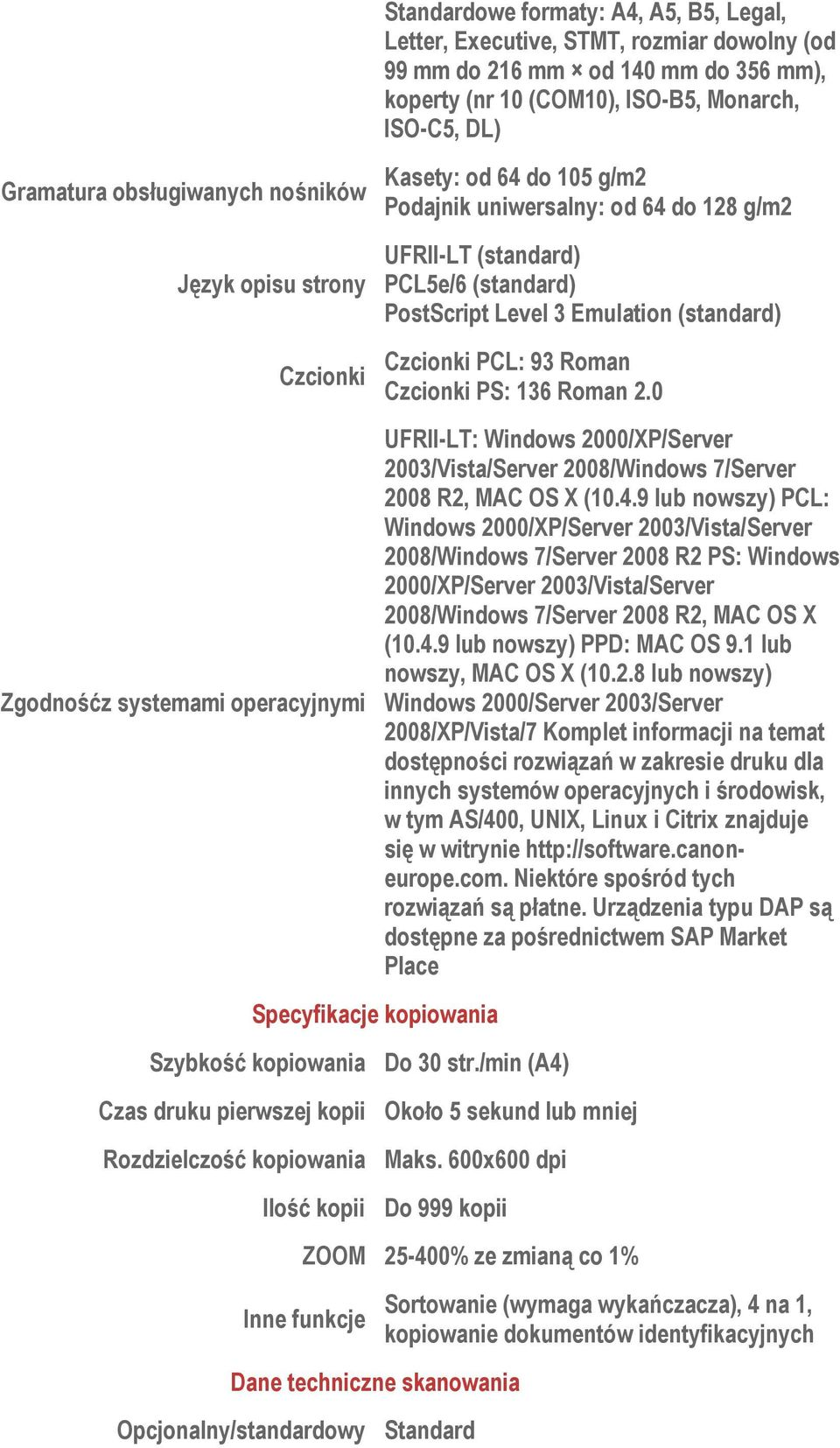 Emulation (standard) Czcionki PCL: 93 Roman Czcionki PS: 136 Roman 2.0 UFRII-LT: Windows 2000/XP/Server 2003/Vista/Server 2008/Windows 7/Server 2008 R2, MAC OS X (10.4.