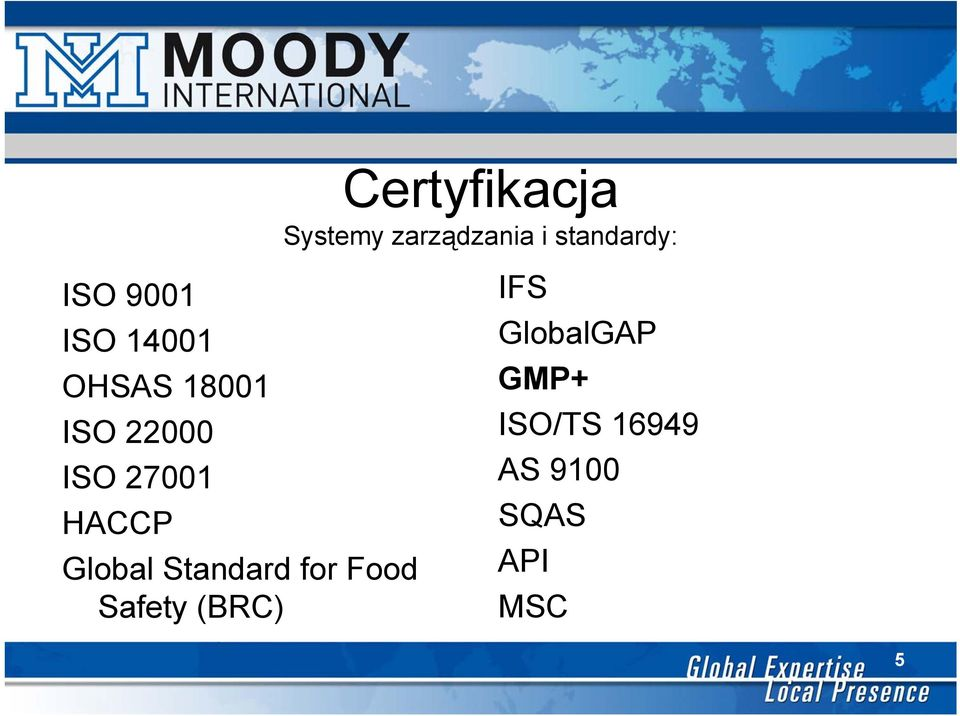 27001 HACCP Global Standard for Food Safety