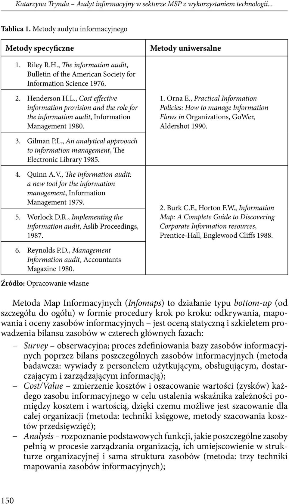 , Cost effective information provision and the role for the information audit, Information Management 1980. 1. Orna E.