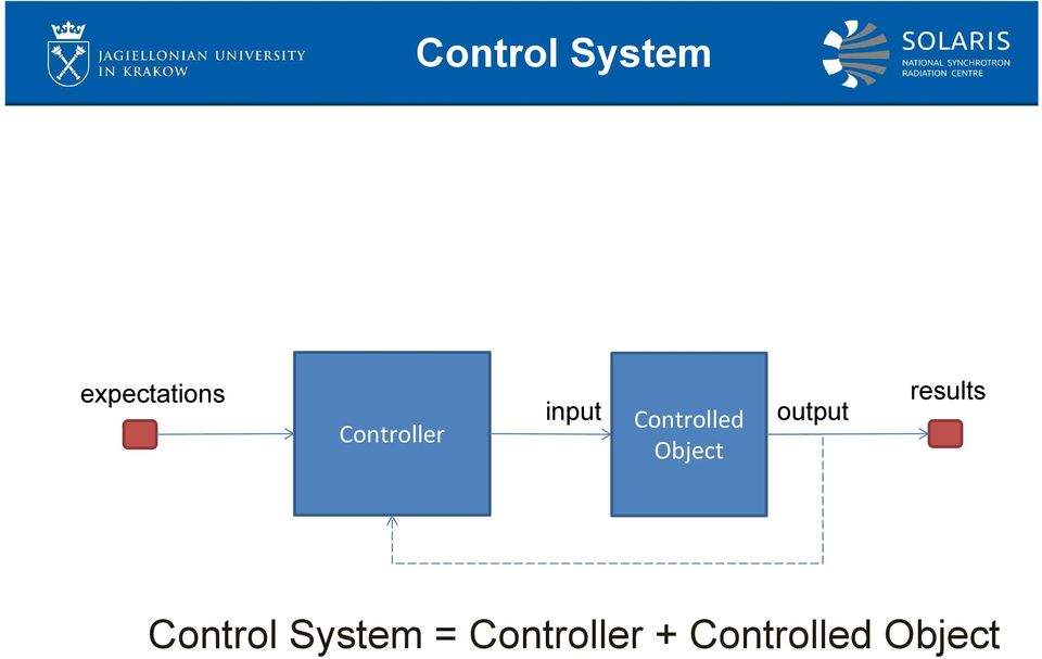 Object output results Control