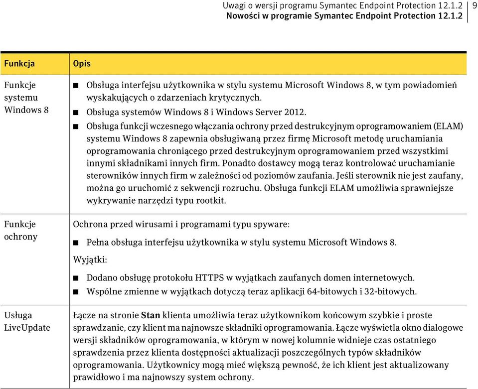 Obsługa systemów Windows 8 i Windows Server 2012.