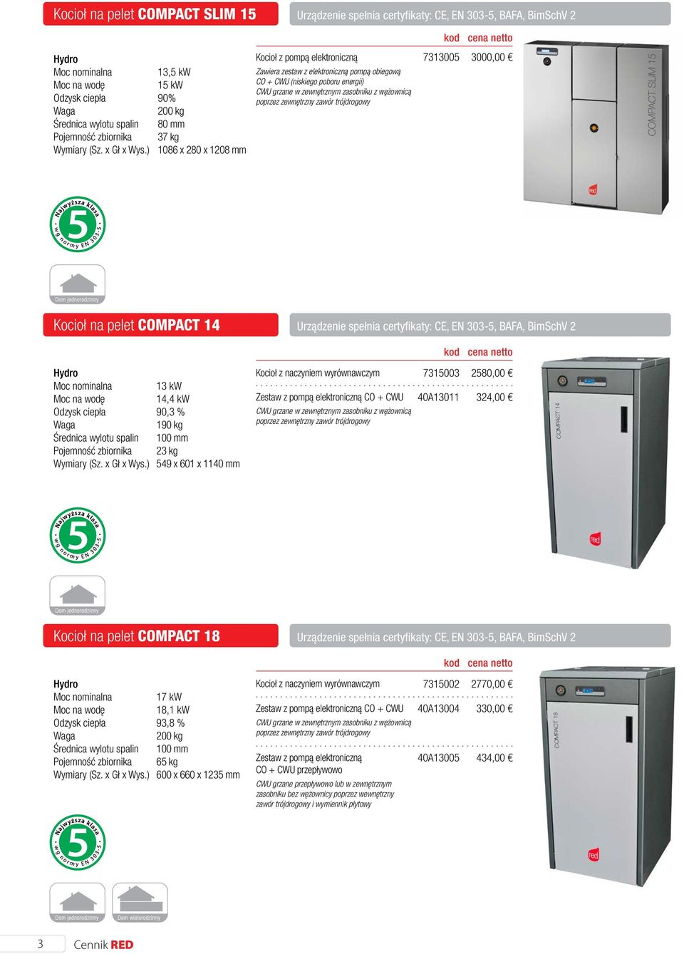spalin 13 kw 14,4 kw 90,3 % 190 kg 23 kg 549 x 601 x 1140 mm CO + CWU 7315003 40A13011 2580,00 324,00 Kocioł na pelet COMPACT 18