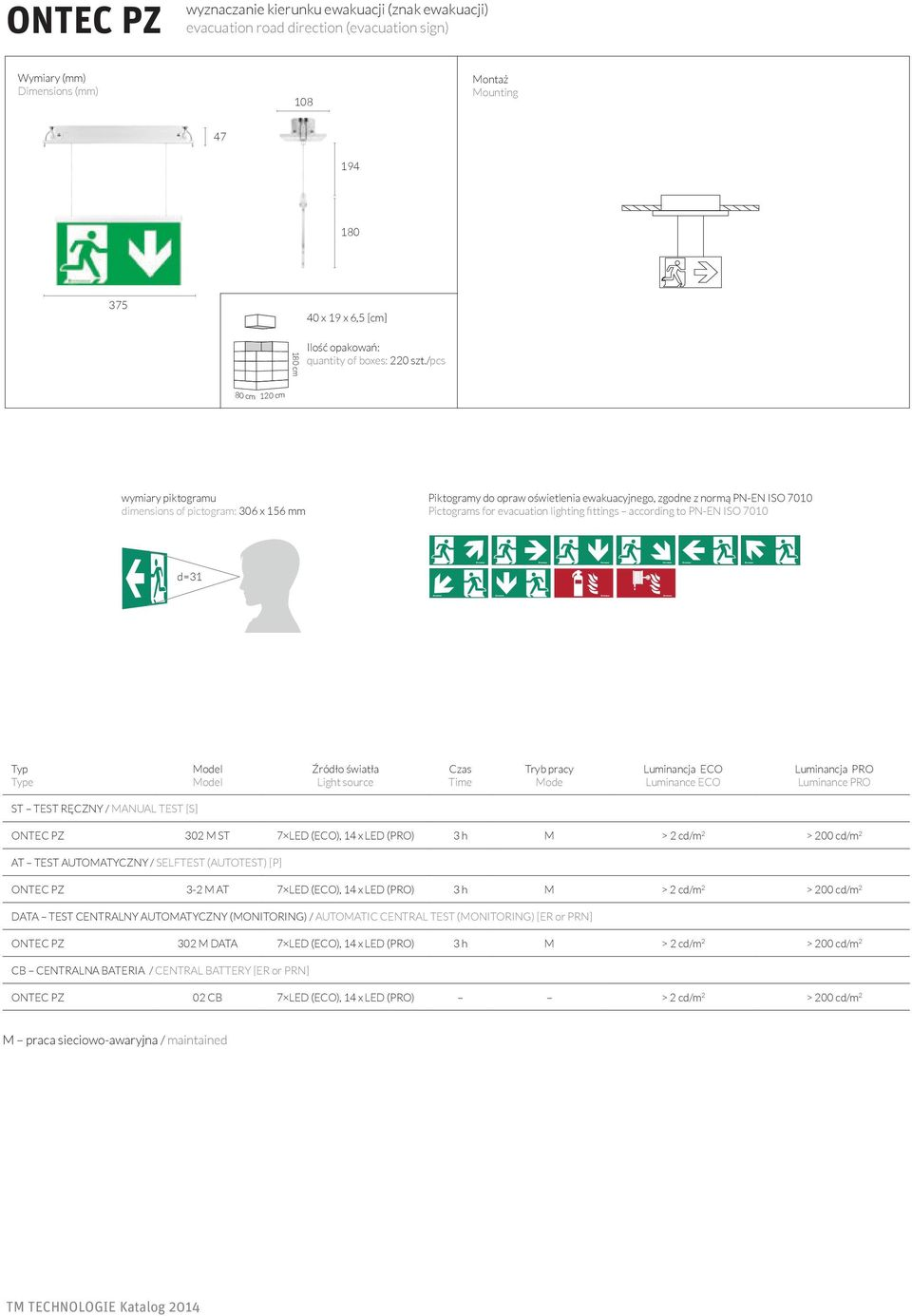 /pcs 80 cm 120 cm wymiary piktogramu dimensions of pictogram: 306 x 156 mm Piktogramy do opraw oświetlenia ewakuacyjnego, zgodne z normą PN-EN ISO 7010 Pictograms for evacuation lighting fittings