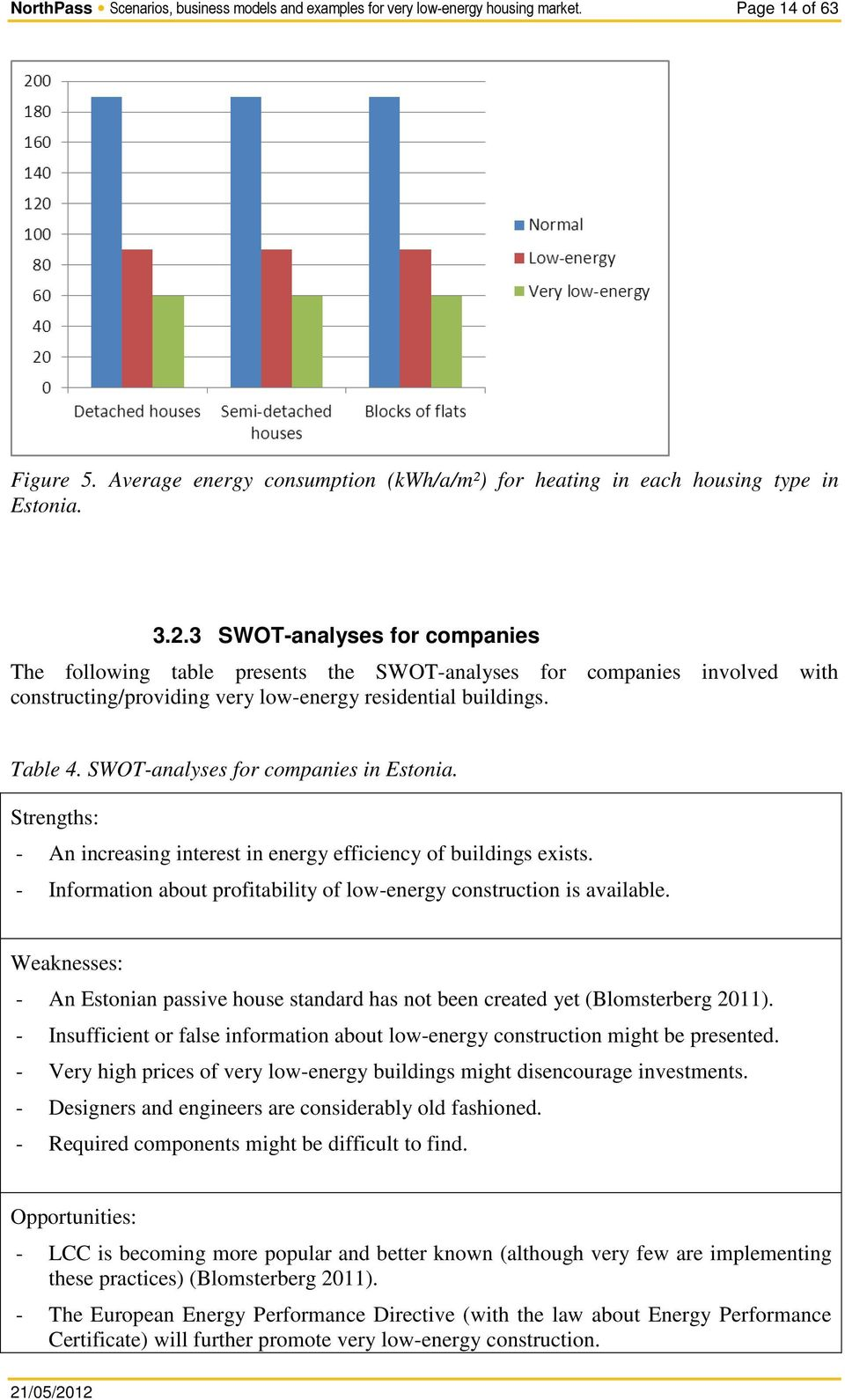 SWOT-analyses for companies in Estonia. Strengths: - An increasing interest in energy efficiency of buildings exists. - Information about profitability of low-energy construction is available.