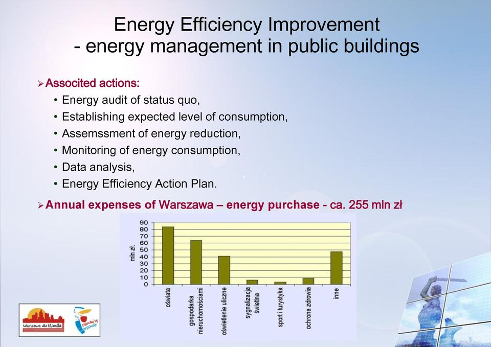 Assemssment of energy reduction, Monitoring of energy consumption, Data analysis,