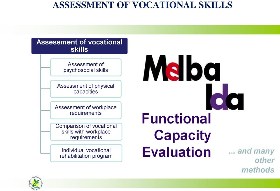 Assessment of workplace requirements Comparison of vocational skills