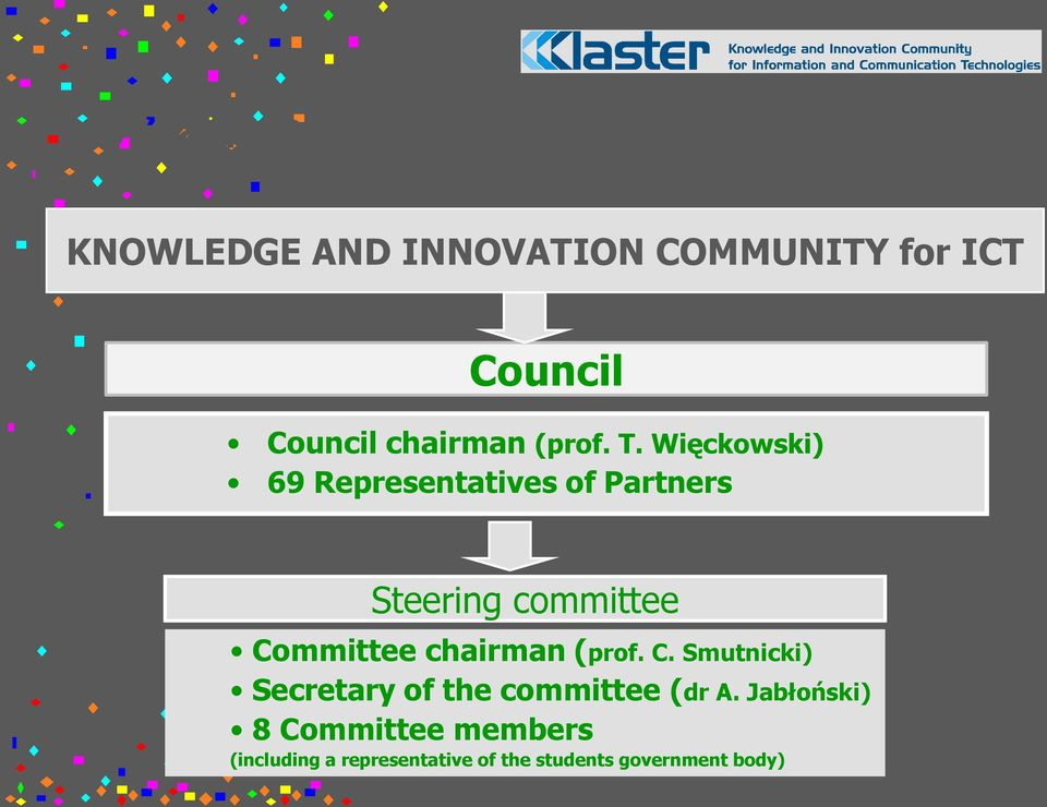 Więckowski) 69 Representatives of Partners Steering committee Committee chairman