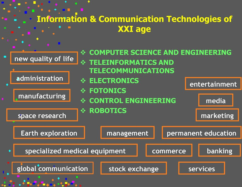 FOTONICS CONTROL ENGINEERING ROBOTICS entertainment media marketing Earth exploration management