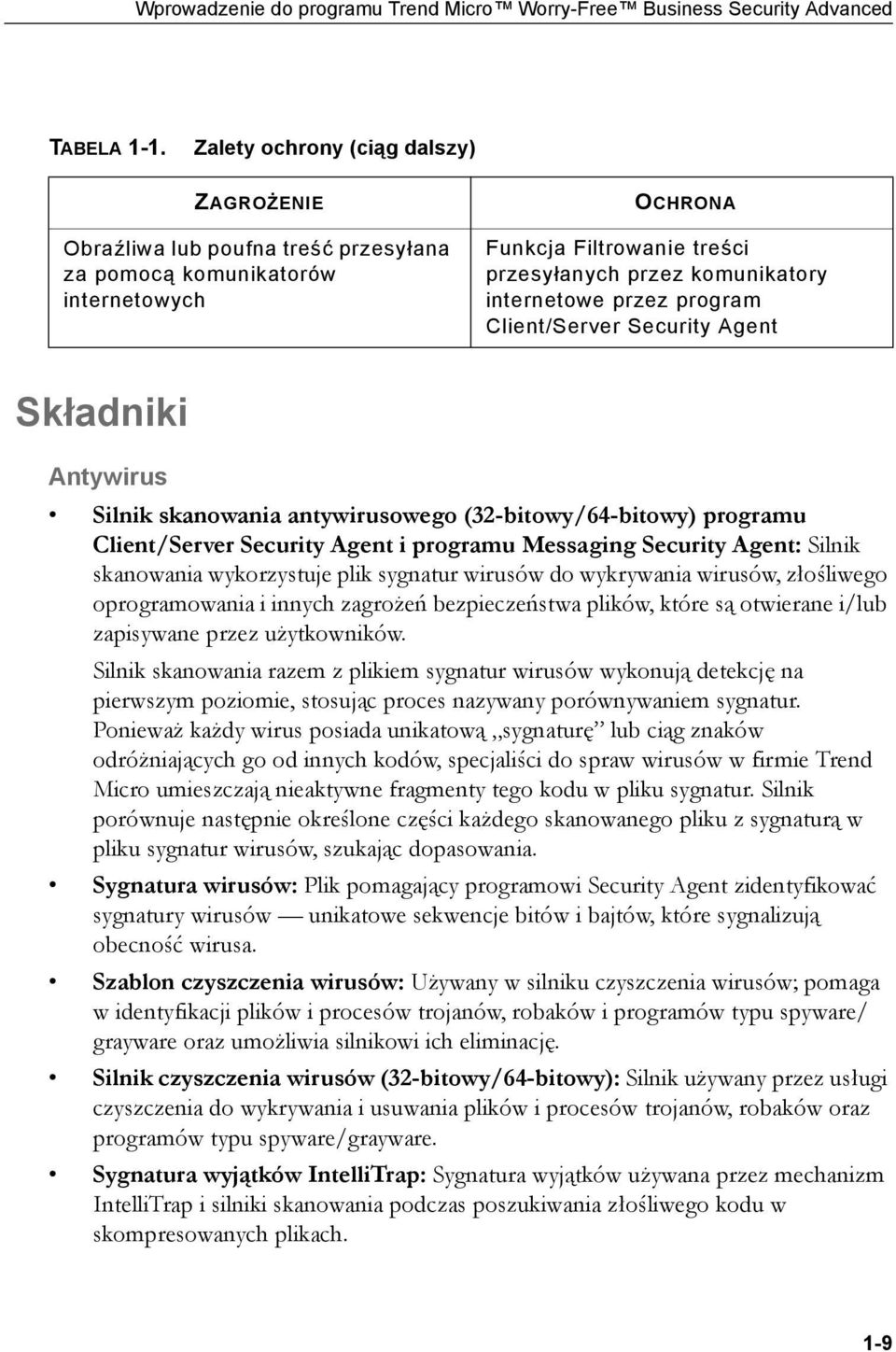 przez program Client/Server Security Agent Składniki Antywirus Silnik skanowania antywirusowego (32-bitowy/64-bitowy) programu Client/Server Security Agent i programu Messaging Security Agent: Silnik