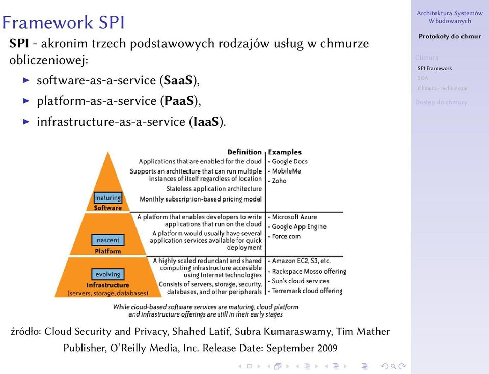 infrastructure-as-a-service (IaaS).