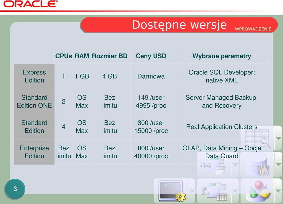 Server Managed Backup and Recovery Standard Edition 4 OS Max Bez limitu 300 /user 15000 /proc Real