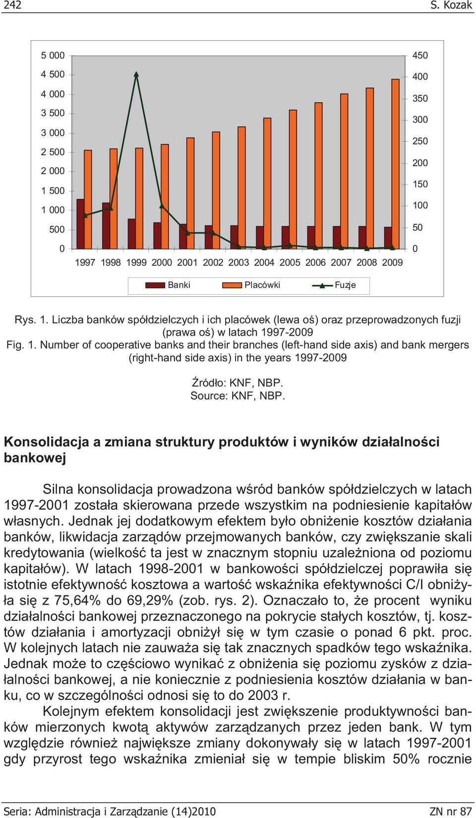 97-2009 Fig. 1. Number of cooperative banks and their branches (left-hand side axis) and bank mergers (right-hand side axis) in the years 1997-2009 ród o: KNF, NBP. Source: KNF, NBP.