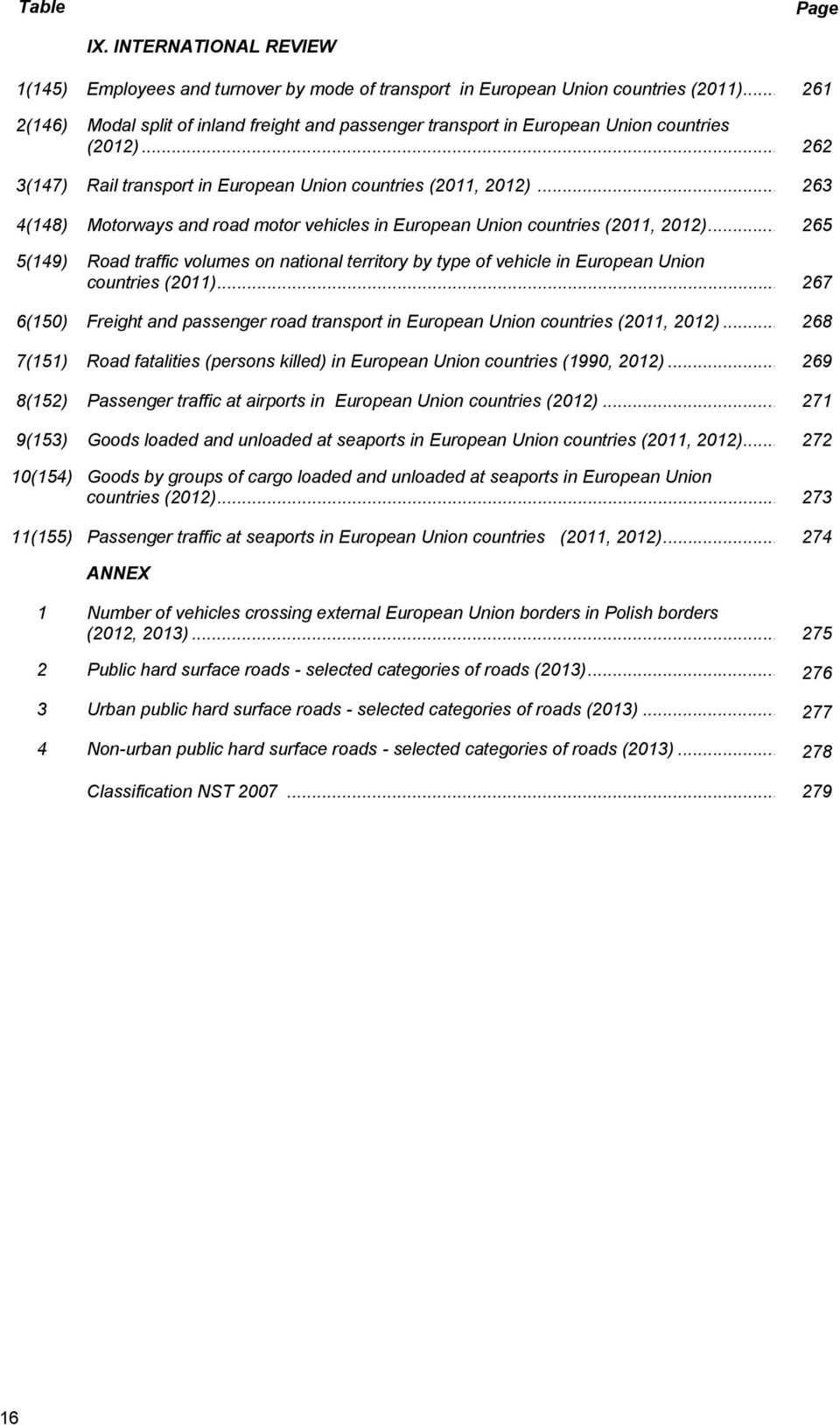 .. 263 4(148) Motorways and road motor vehicles in European Union countries (2011, 2012)... 265 5(149) Road traffic volumes on national territory by type of vehicle in European Union countries (2011).