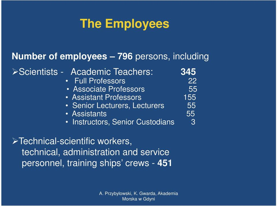 Lecturers 55 Assistants 55 Instructors, Senior Custodians 3 Technical-scientific workers,