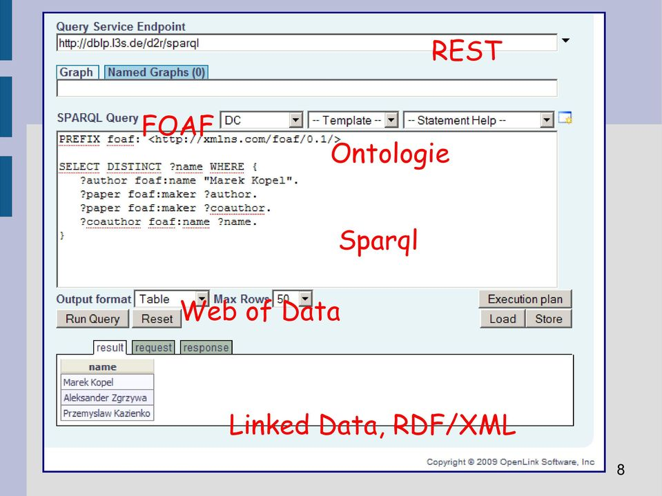 of Data Sparql