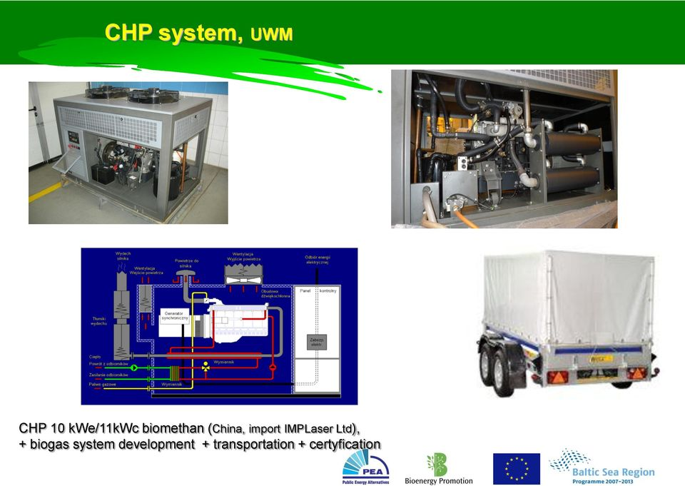 Ltd), + biogas system development