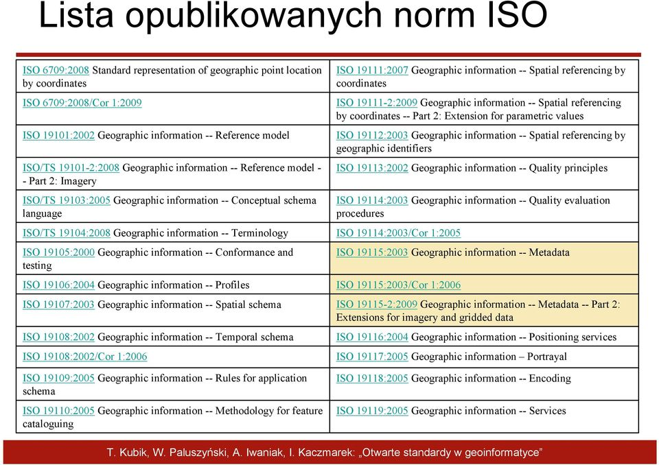 Terminology ISO 19105:2000 Geographic information -- Conformance and testing ISO 19106:2004 Geographic information -- Profiles ISO 19107:2003 Geographic information -- Spatial schema ISO 19108:2002