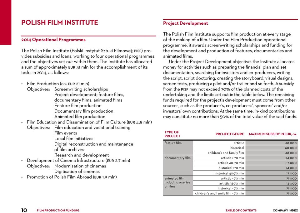 EUR 21 mln) Objectives: Screenwriting scholarships Project development; feature films, documentary films, animated films Feature film production Documentary film production Animated film production