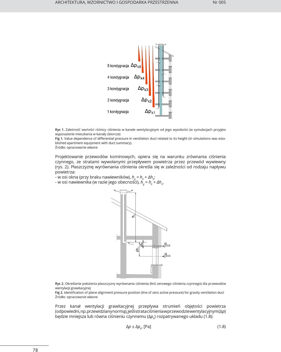 Value dependence of differential pressure in ventilation duct related to its height (in simulations was established apartment equipment with duct summary).