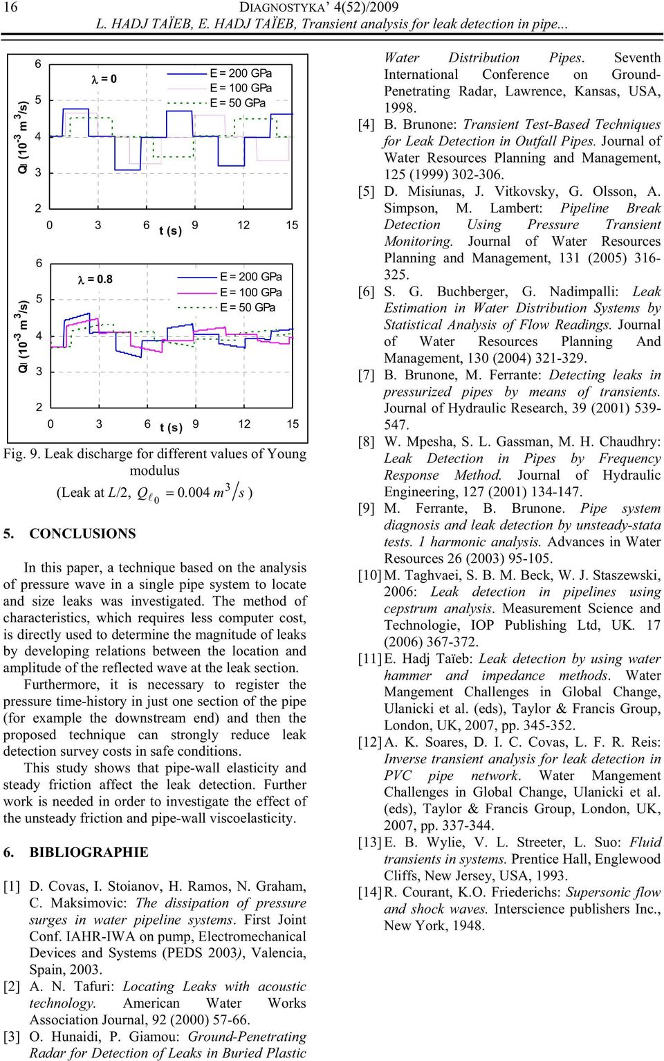 CONCLUSIONS In this paper, a technique based on the analysis of pressure wave in a single pipe system to locate and size leaks was investigated.