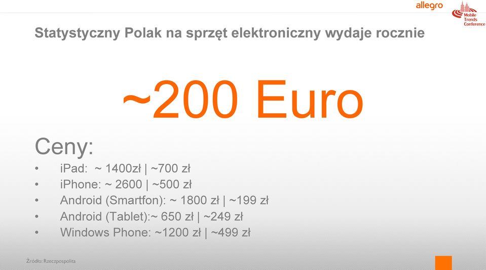 Android (Smartfon): ~ 1800 zł ~199 zł Android (Tablet):~ 650