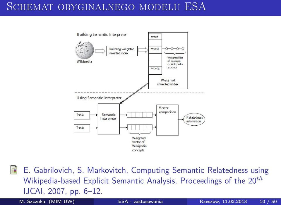 Explicit Semantic Analysis, Proceedings of the 20 th IJCAI,