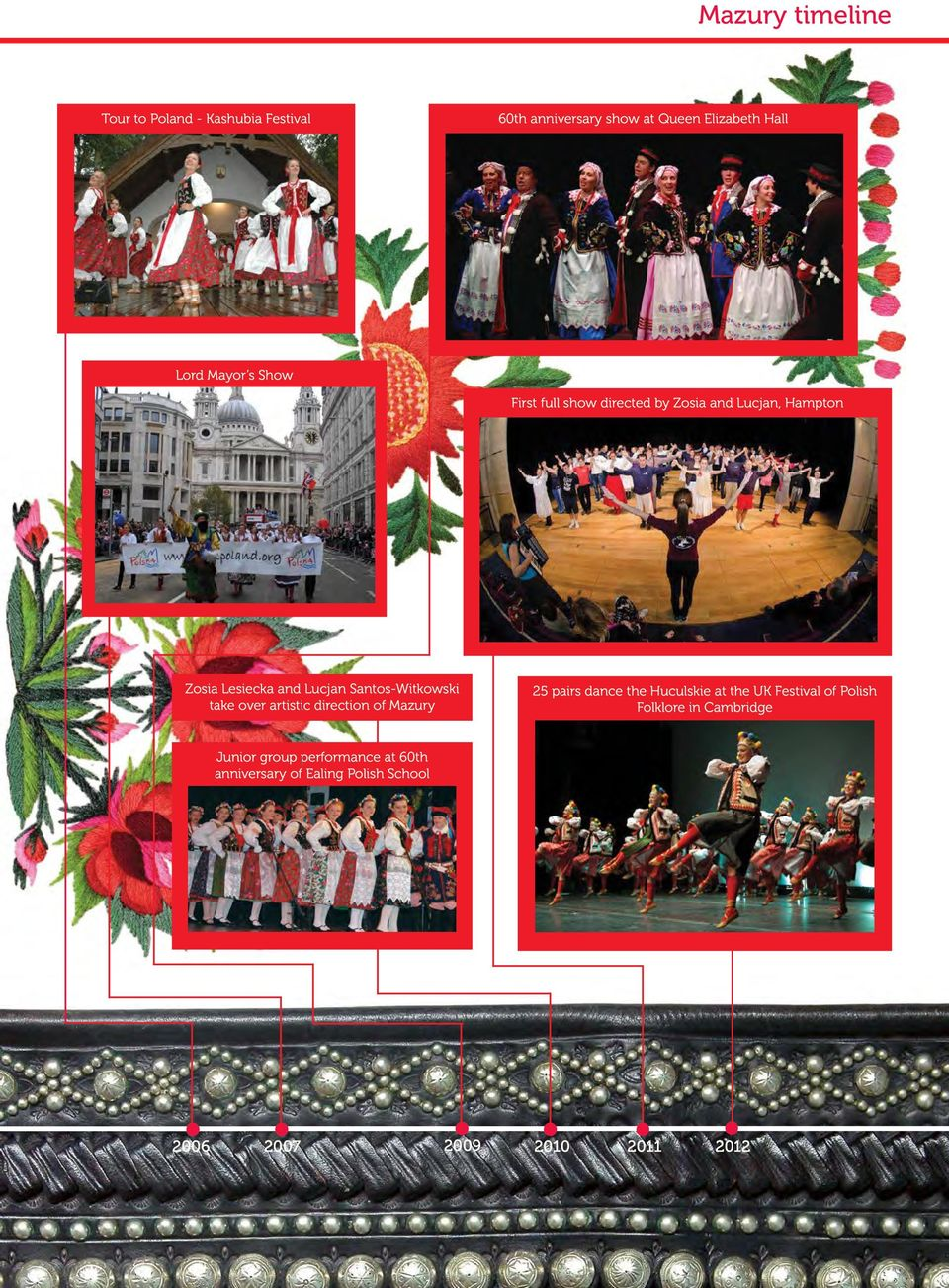 take over artistic direction of Mazury 25 pairs dance the Huculskie at the UK Festival of Polish Folklore