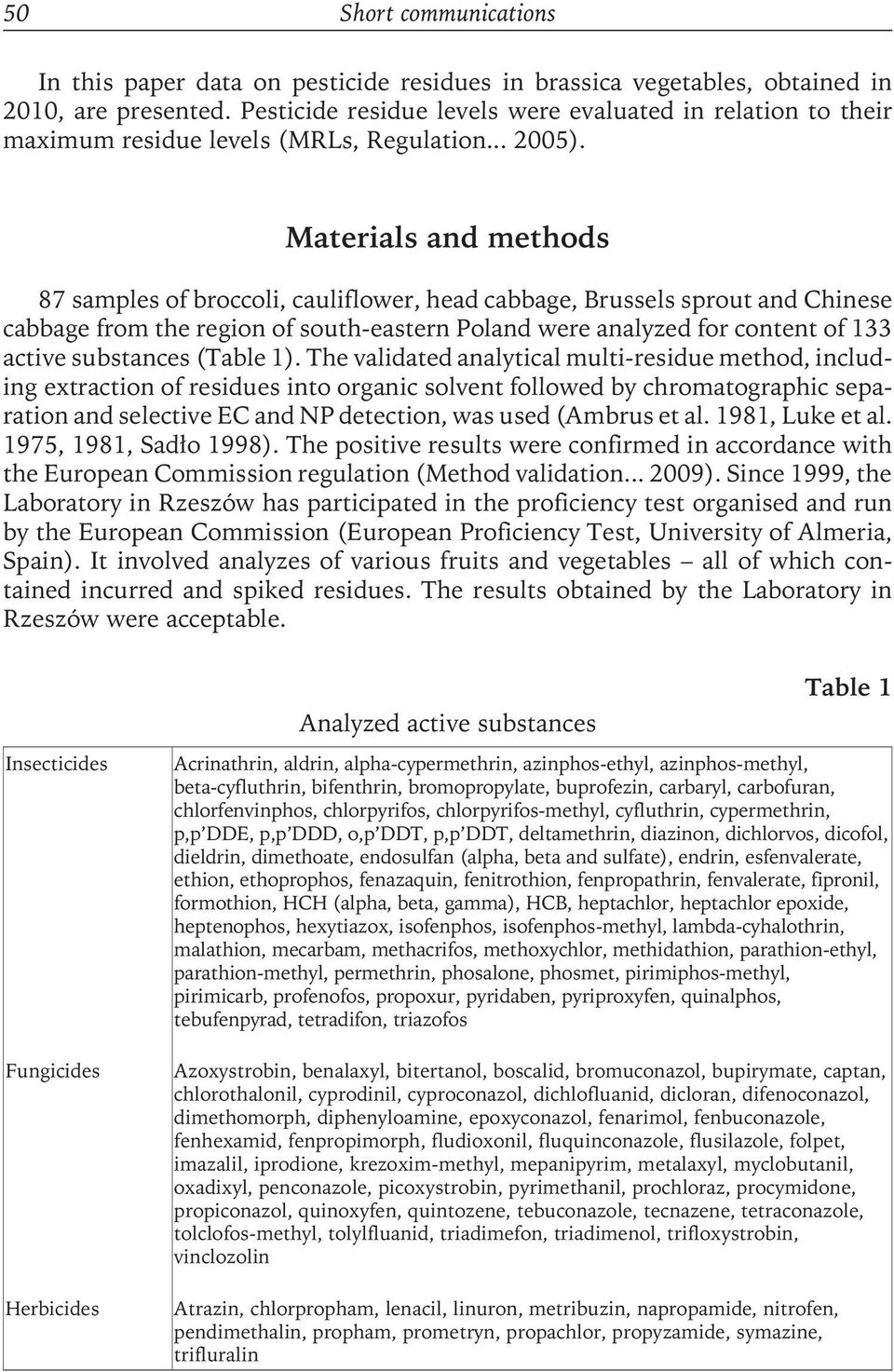 Materials and methods 87 samples of broccoli, cauliflower, head cabbage, Brussels sprout and Chinese cabbage from the region of south-eastern Poland were analyzed for content of 33 active substances