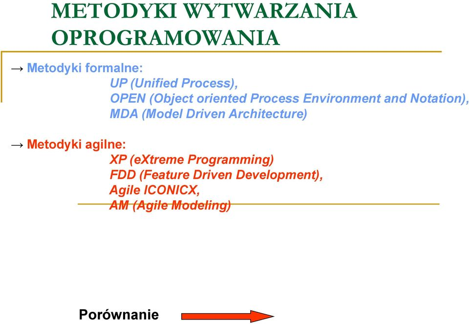 (Model Driven Architecture) Metodyki agilne: XP (extreme Programming)